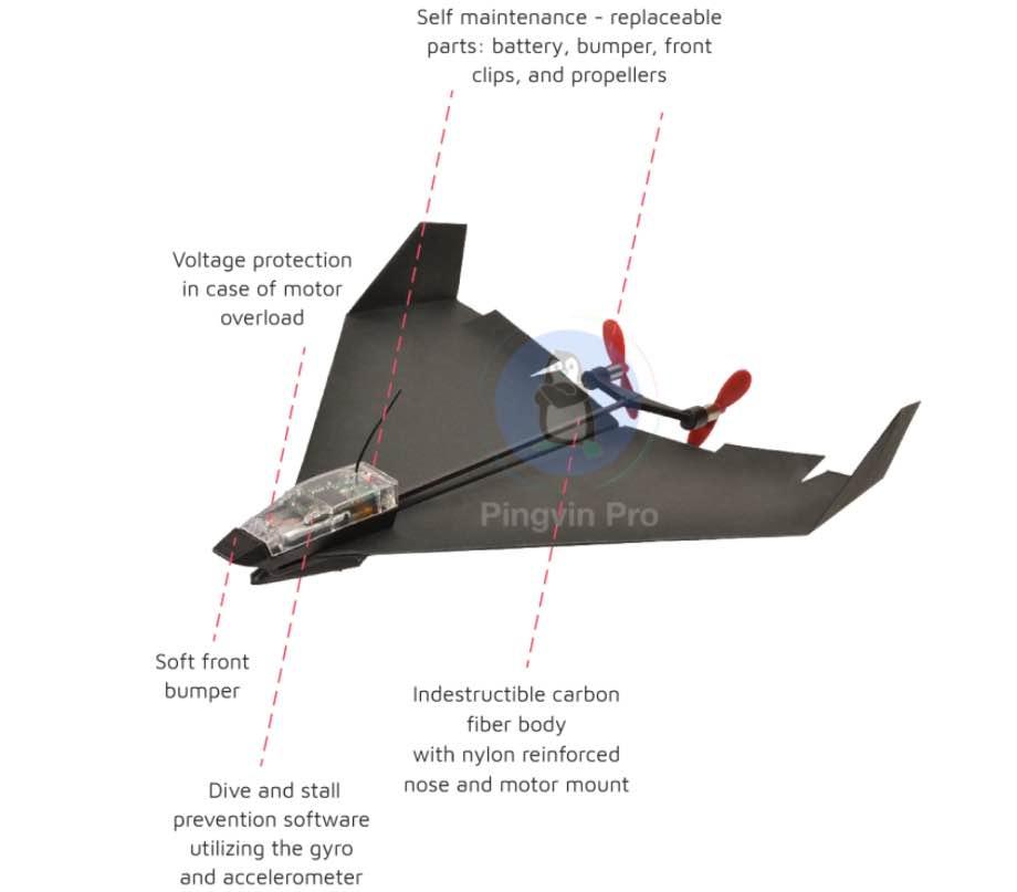 паперовий літак PowerUp 4.0