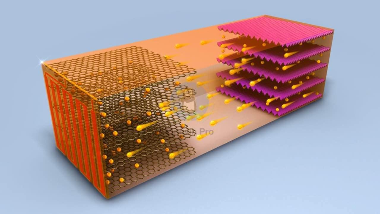 Розробили новий спосіб швидкої зарядки акумулятора при екстремальних температурах