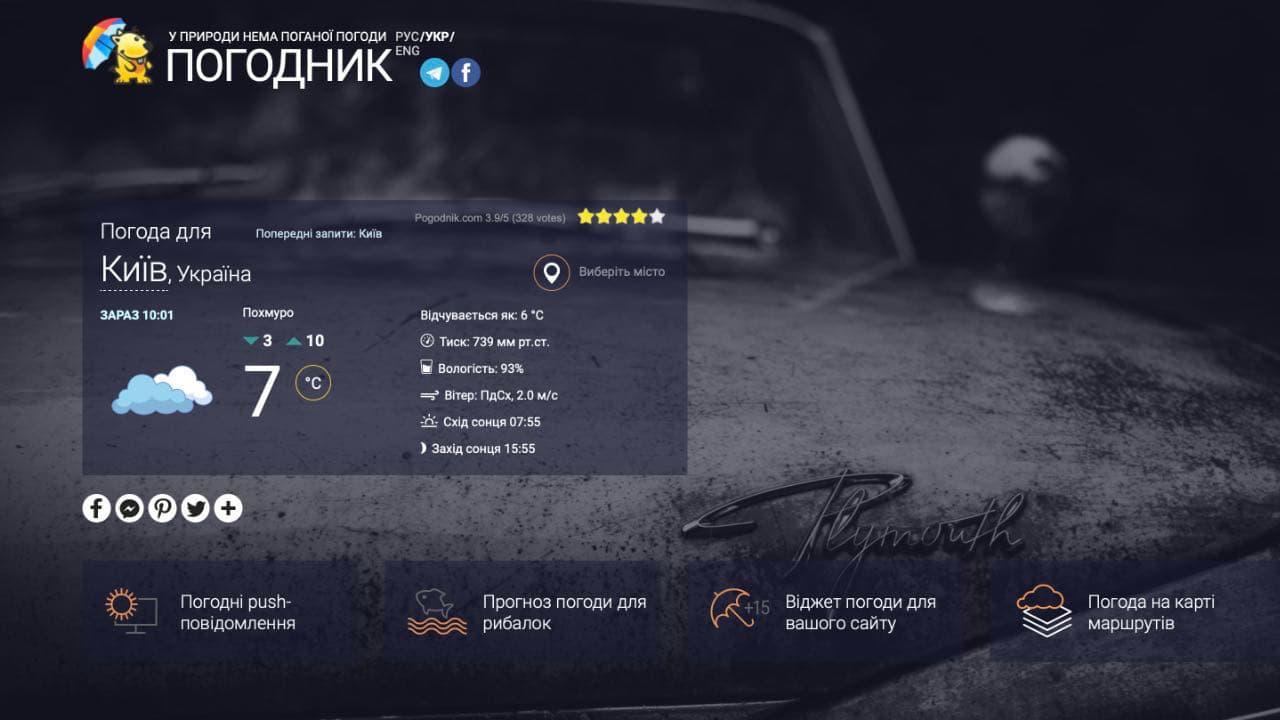 Pogodnik.com запустив Погодний Бот в Telegram