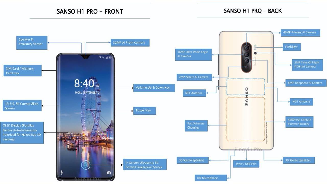 SANSO H1 Pro 2020
