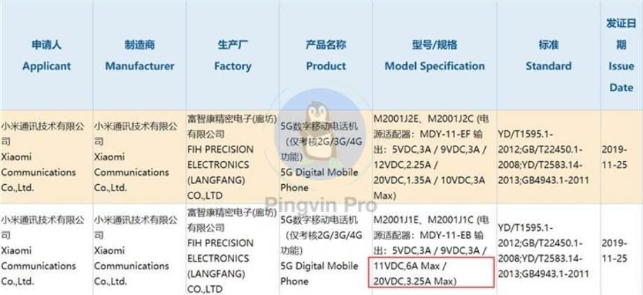 Xiaomi Mi 10 отримає Snapdragon 865 та швидку 66 Вт зарядку