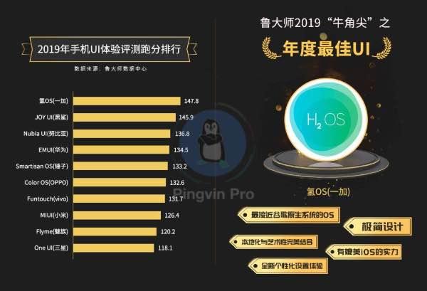 Huawei Mate 30 Pro 5G визнали найкращим смартфоном року