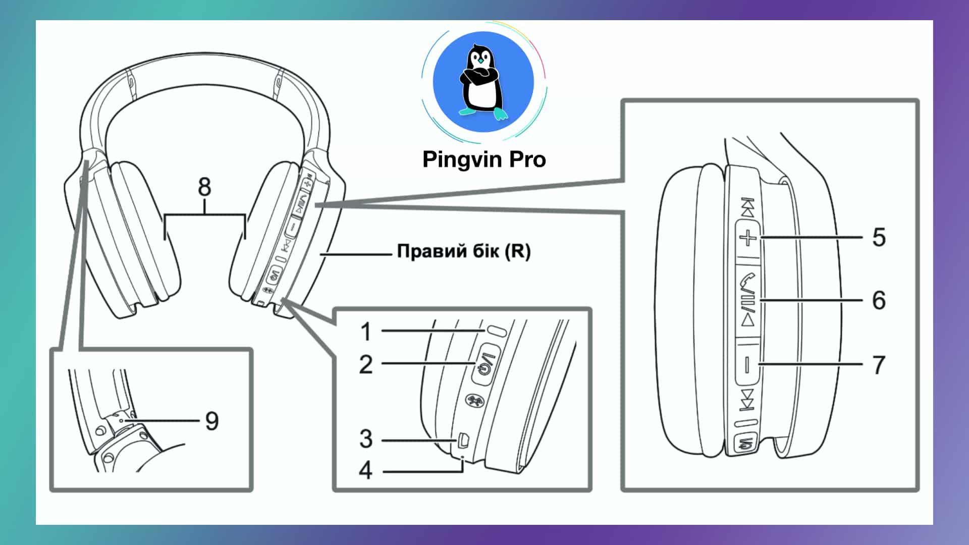 Panasonic RP-HF410B (розміщення елементів)