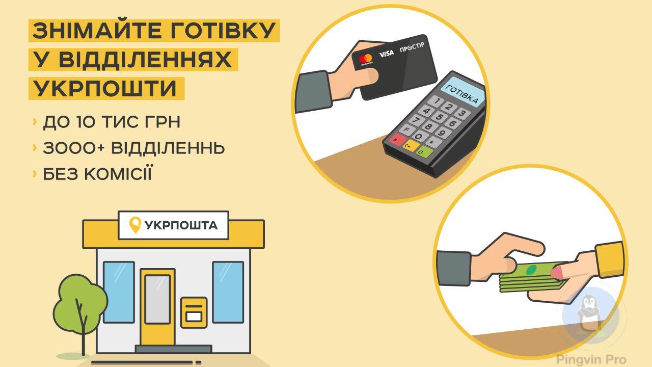 Укрпошта запустила послугу зняття готівки через POS-термінали