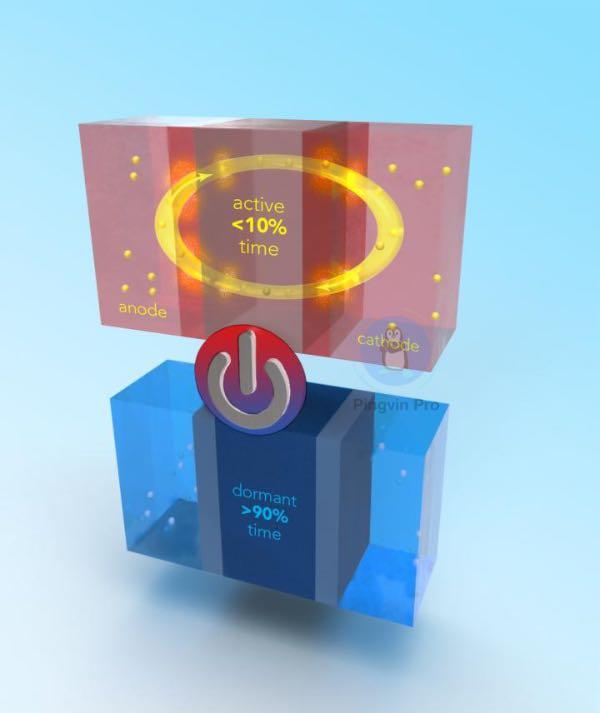 Створили безпечний та високопотужний літій-іонний акумулятор