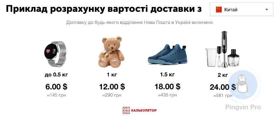 В Nova Poshta Shopping з'явилась доставка з китайських інтернет-магазинів