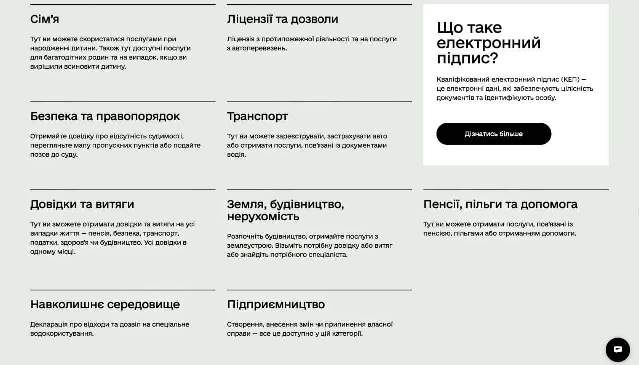 Український онлайн-портал Дія запустили в роботу