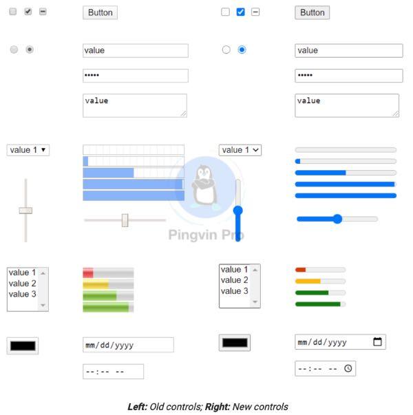 Chrome 83 отримав нові функції безпеки та зміни в дизайні