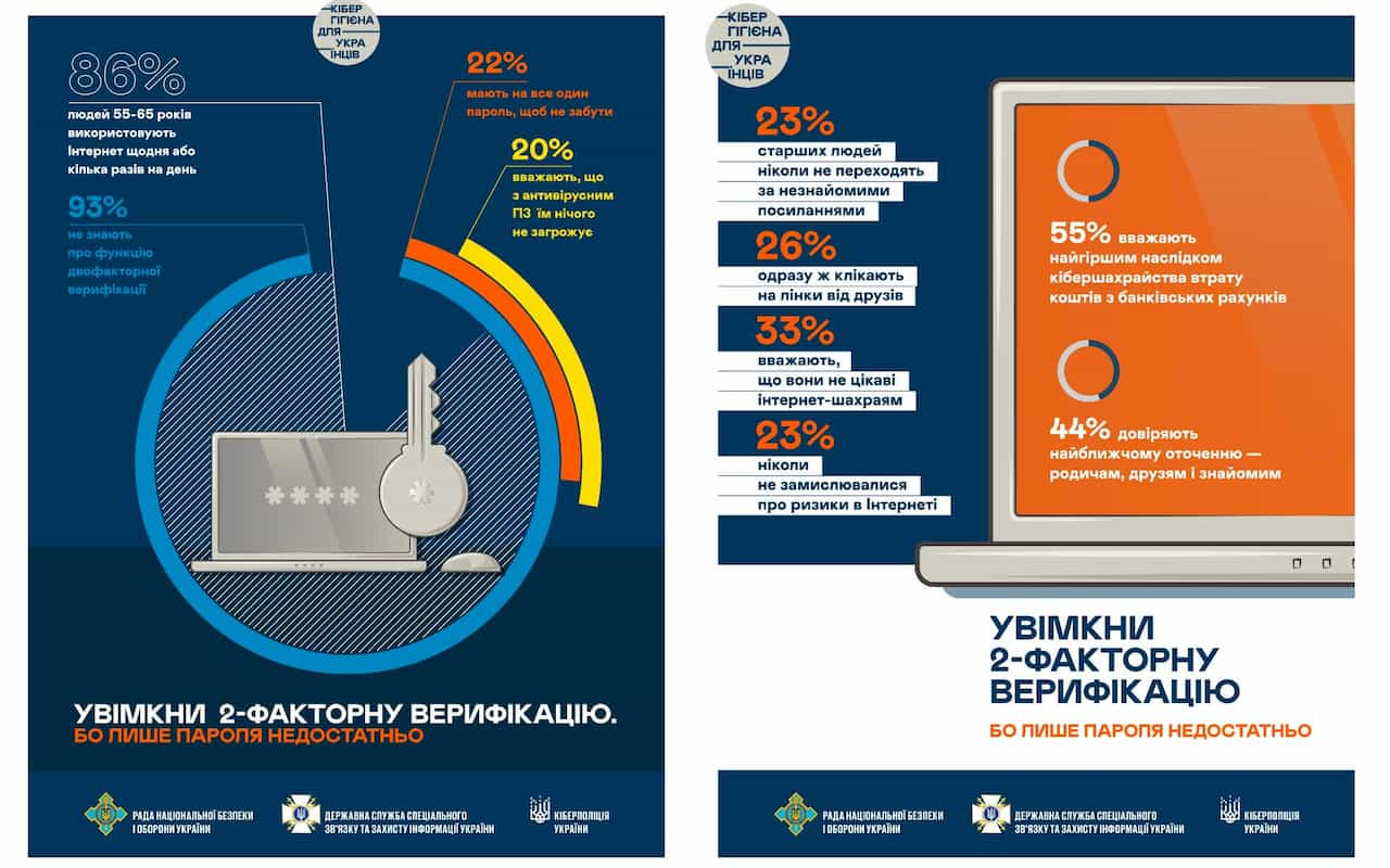 Українці бояться стати жертвами онлайн-шахраїв, але однаково не захищають свої дані