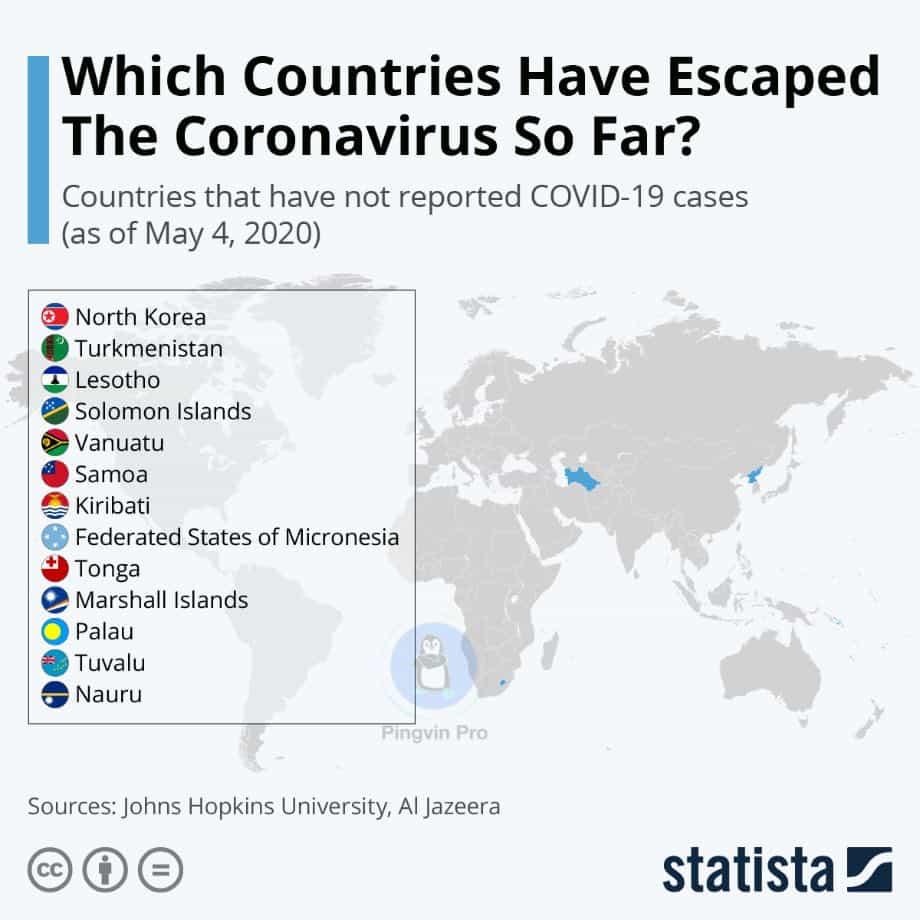 Які країни не зафіксували жодного випадку COVID-19?