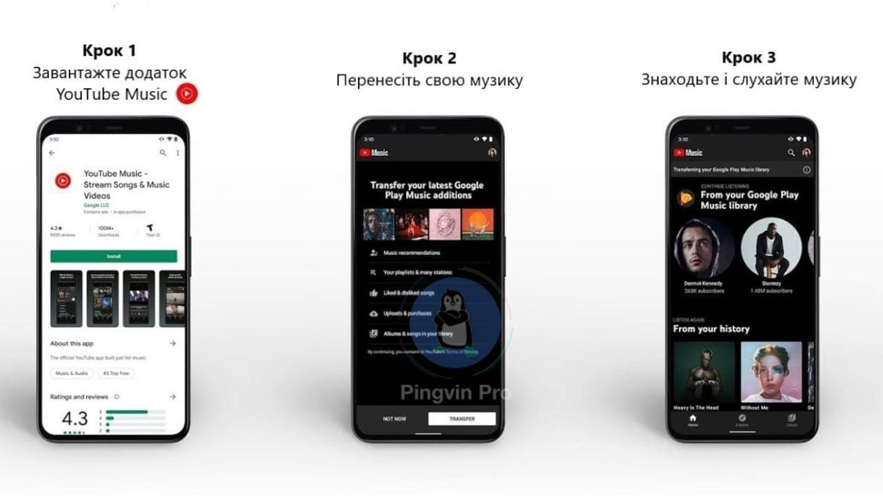 Як перенести контент з Google Play Music у YouTube Music