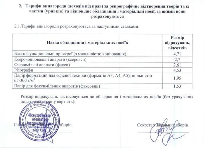 В Україні введуть «податок» на смартфони, телевізори, планшети і офісний папір