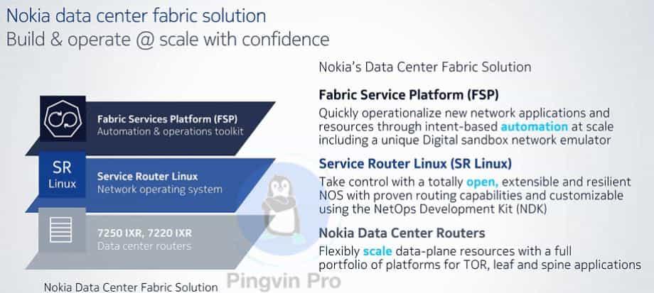 Nokia SR Linux: компанія розробила нову операційну систему