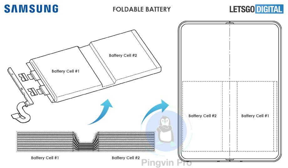 Samsung інноваційний акумулятор для смартфона