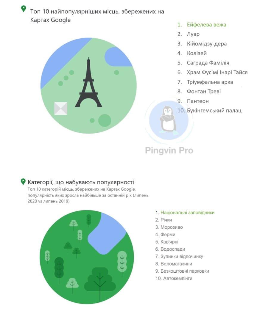 Найпопулярніші місця та категорії, які зростають, у Картах Google