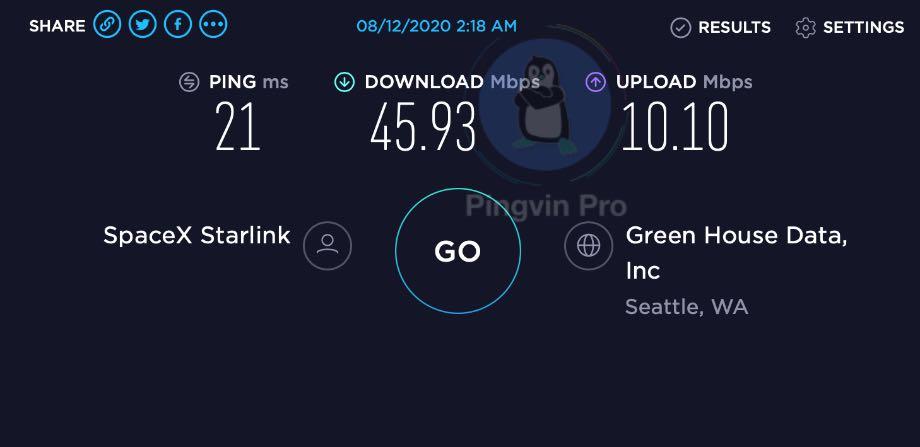 Стала відома реальна швидкість супутникового Інтернету Starlink