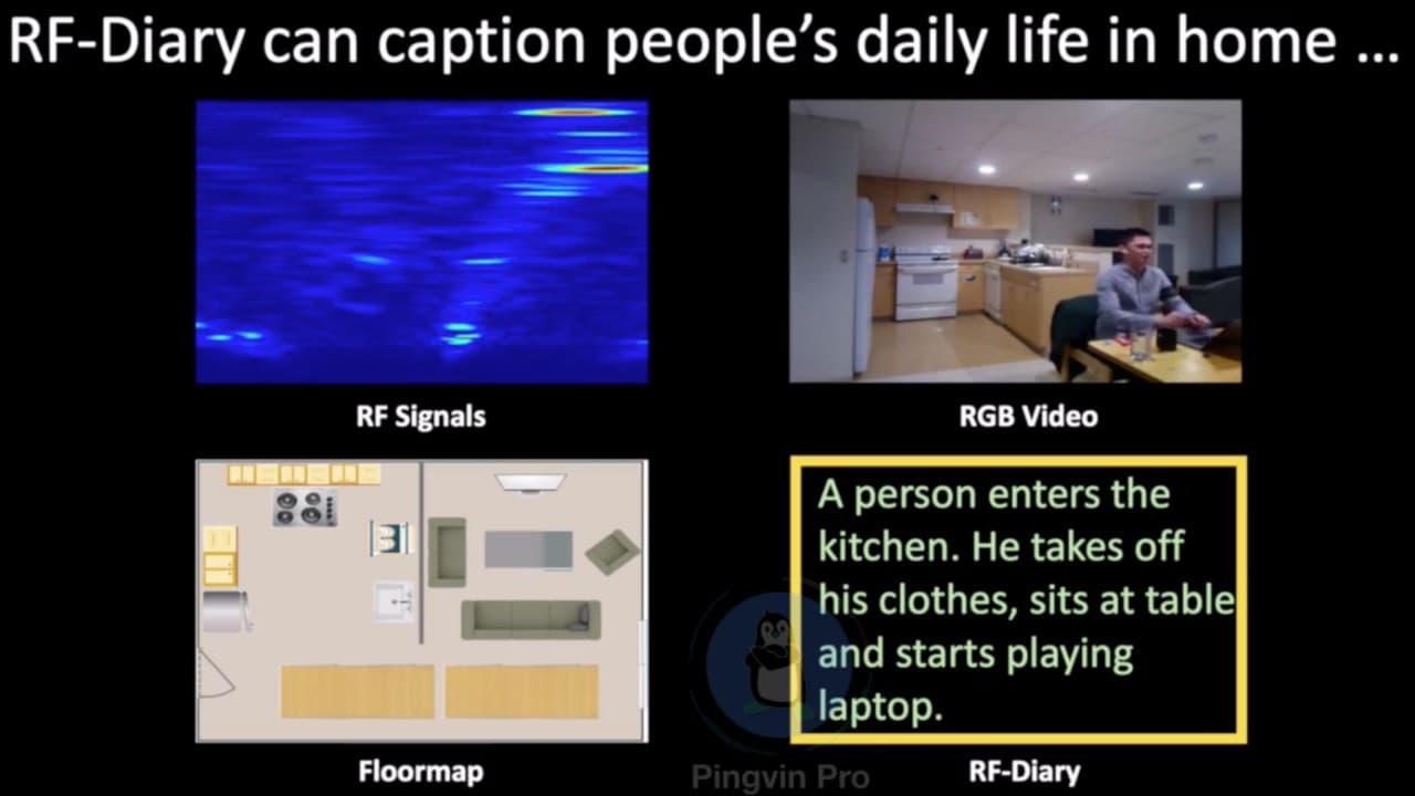 Бездротова система RF-Diary здатна відстежувати рух людей крізь стіни