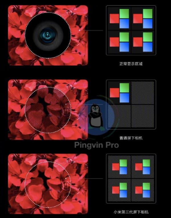 Підекранна камера Xiaomi майже ідеальна