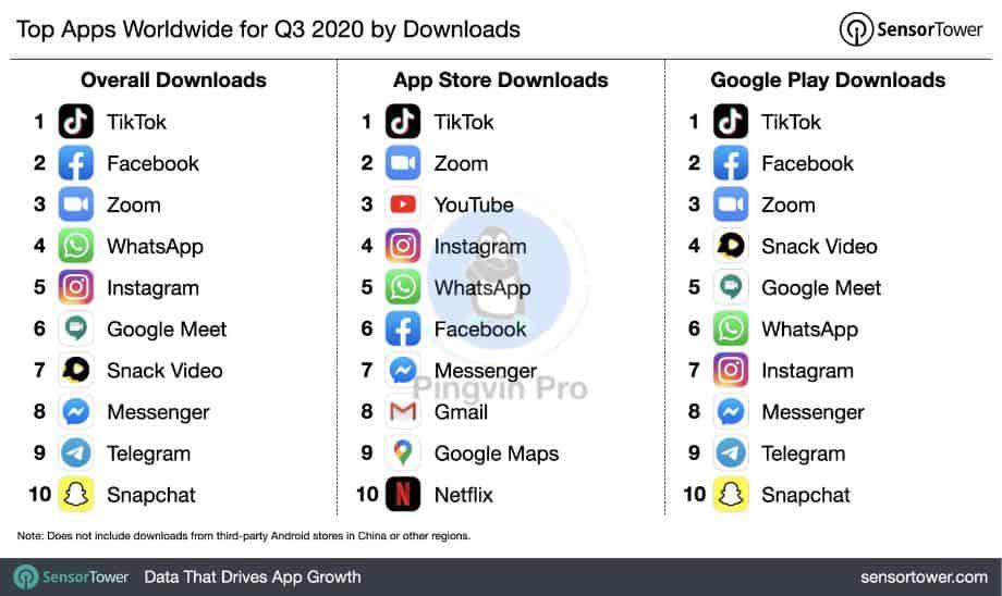 App Store і Google Play