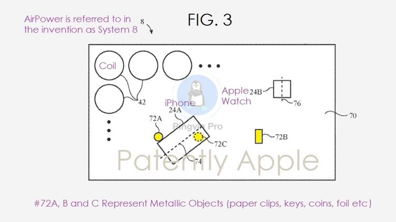 Apple AirPower - система виявлення сторонніх предметів