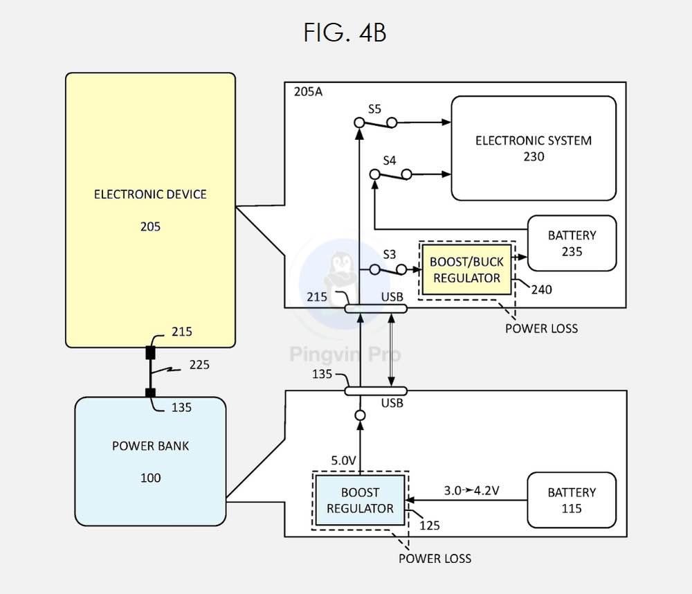Системарозумного Power Bank (зовнішнього акумулятора) - Apple