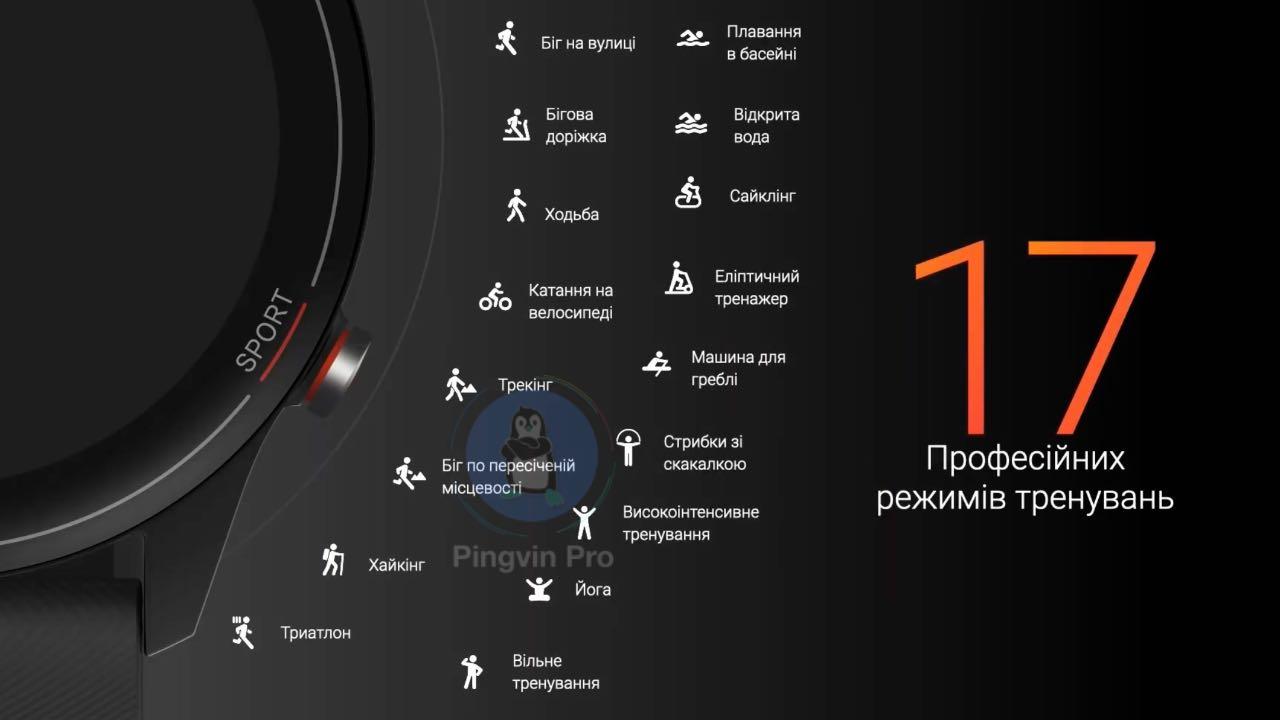 Xiaomi Mi Watch в Україні