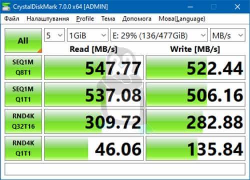 CrytstalDiskMark 7 (MB/s)