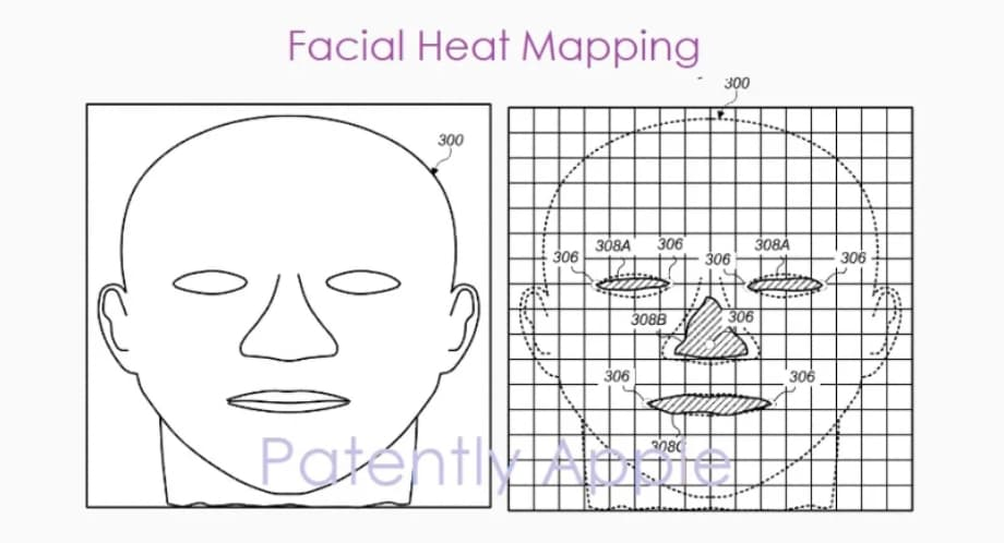 Face ID новий патент