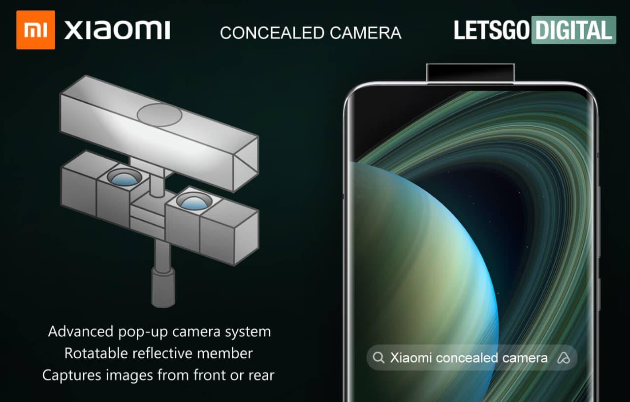 Смартфон Xiaomi з камерою, яка вміє фотографувати в двох напрямках