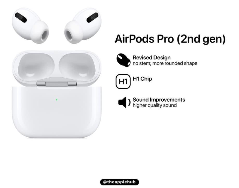 Apple AirPods Pro 2 неофіційний рендер