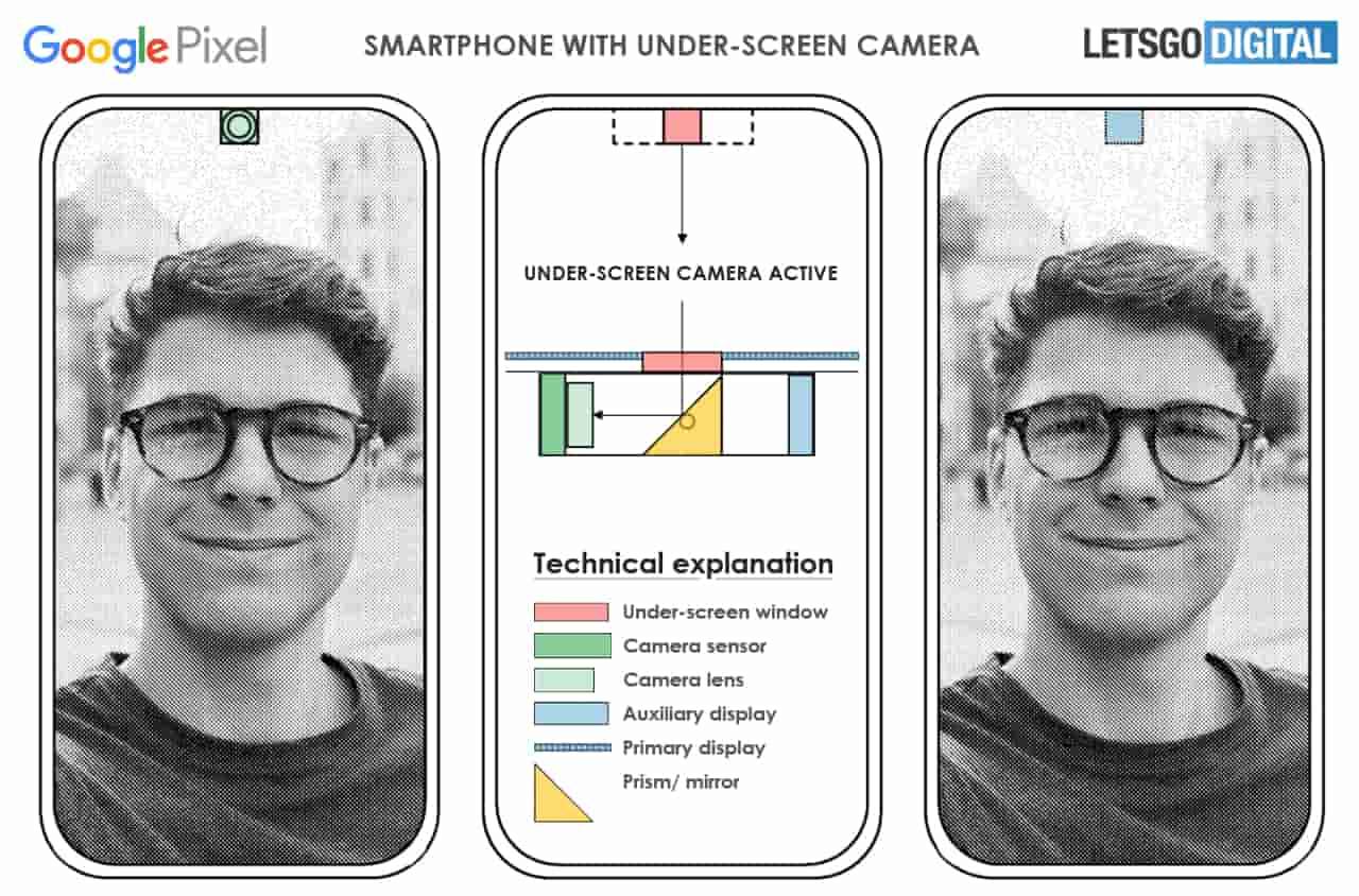 Google Pixel 7 може отримати унікальну підекранну камеру