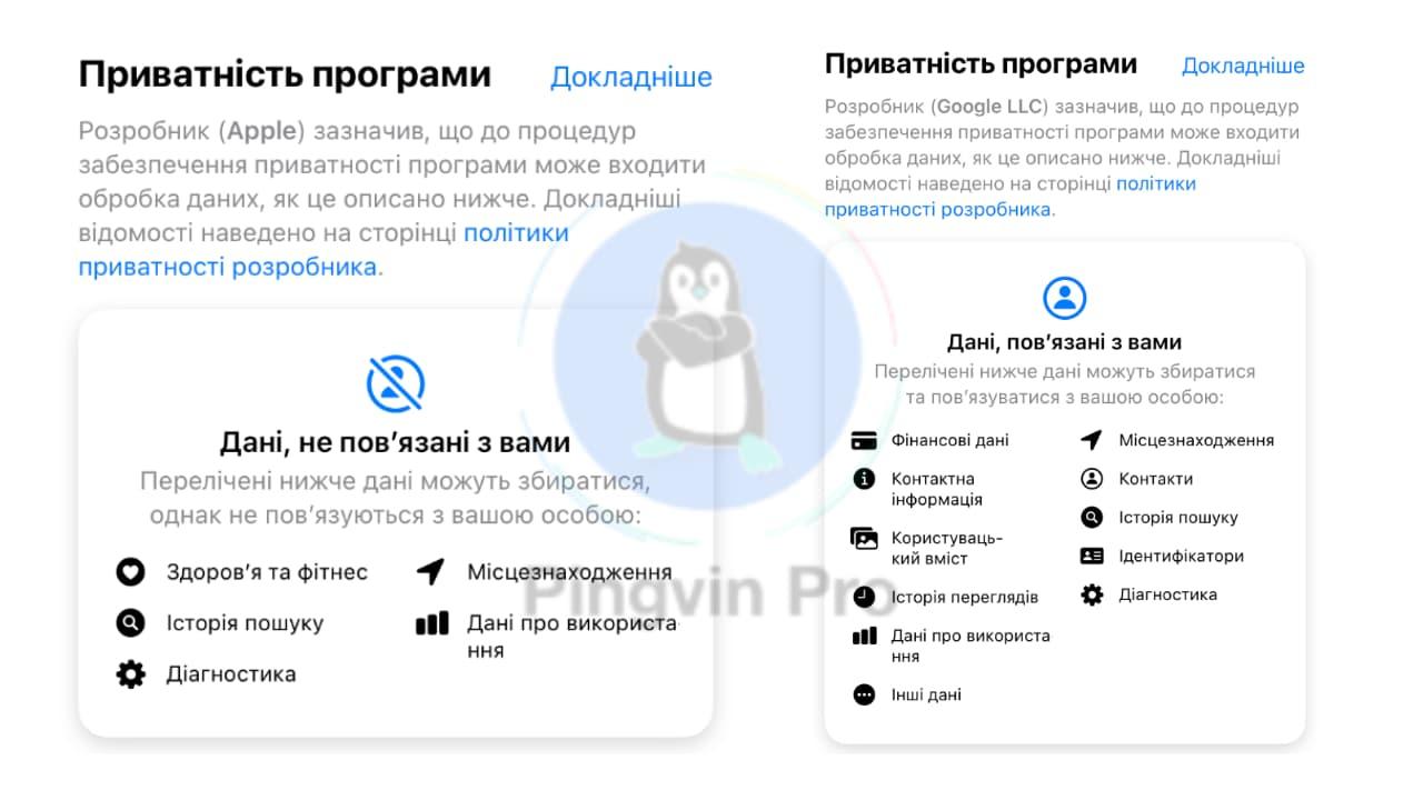 Apple Maps & Google Maps – App Store