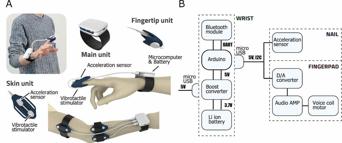 Японські інженери розробили пристрій, який запобігає падінню літніх людей