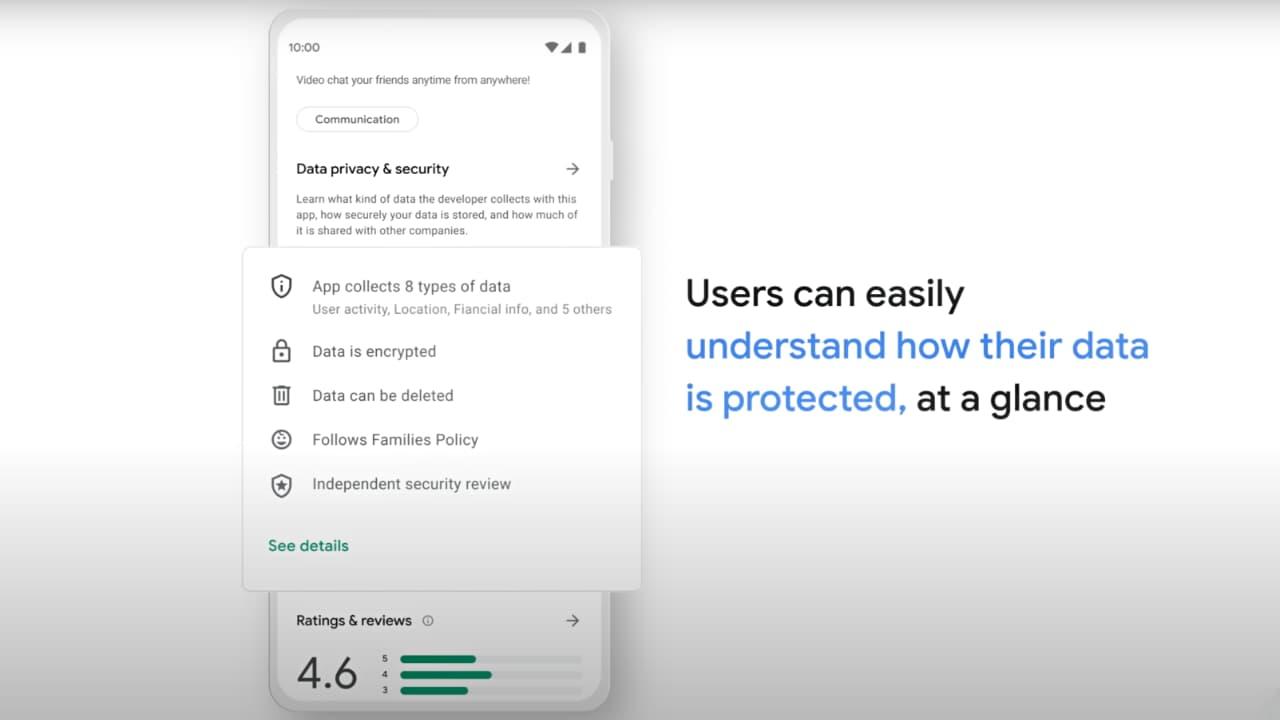 Новий розділ конфіденційності Google Play