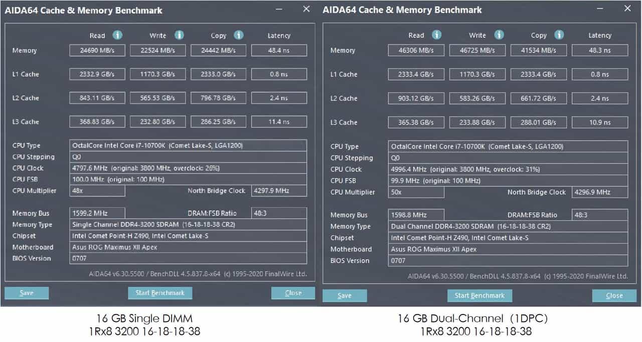 HP V10 RGB (AIDA64)